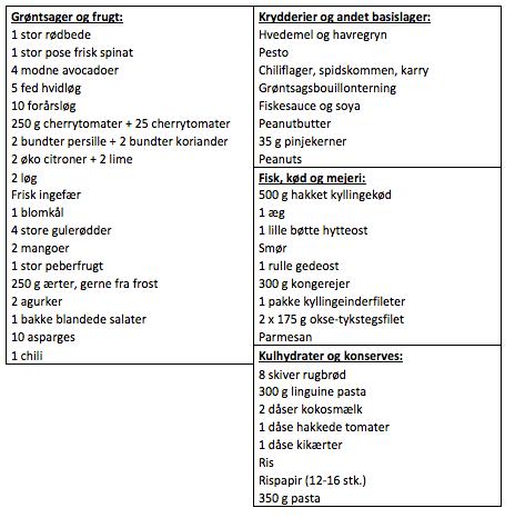 Madplan: Sund og nem aftensmad 2