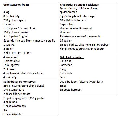 indkøbsliste madplan vegetarisk